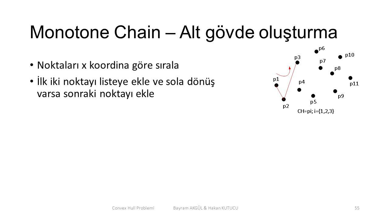 Monotone Chain – Alt gövde oluşturma Noktaları x koordina göre sırala İlk iki noktayı listeye ekle ve sola dönüş varsa sonraki noktayı ekle Convex Hul