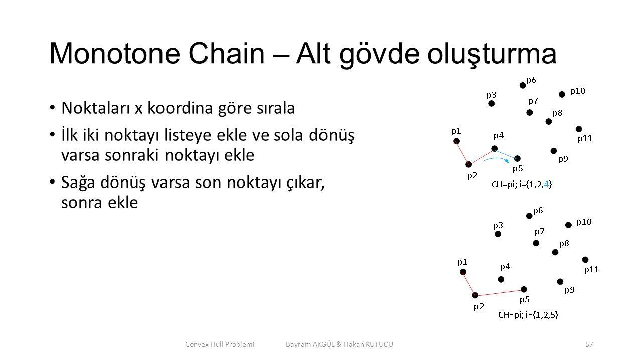 Monotone Chain – Alt gövde oluşturma Noktaları x koordina göre sırala İlk iki noktayı listeye ekle ve sola dönüş varsa sonraki noktayı ekle Sağa dönüş