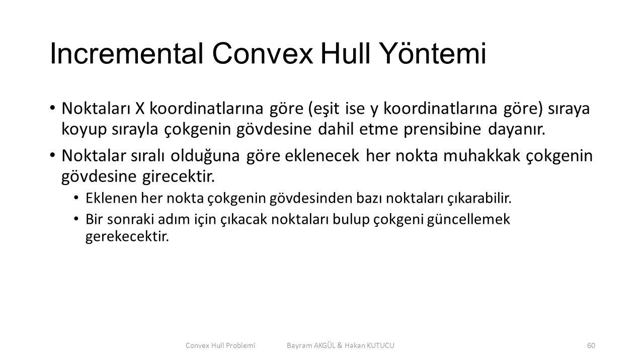 Incremental Convex Hull Yöntemi Noktaları X koordinatlarına göre (eşit ise y koordinatlarına göre) sıraya koyup sırayla çokgenin gövdesine dahil etme