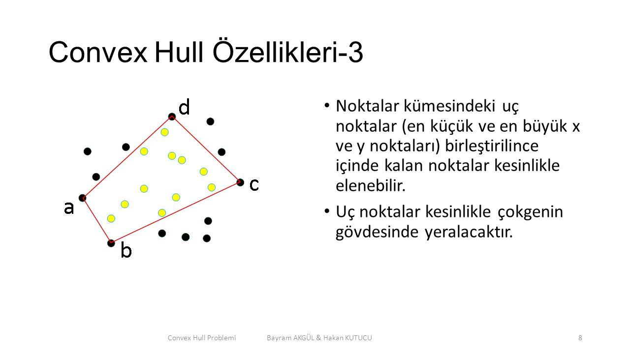 Convex Hull Özellikleri-3 Noktalar kümesindeki uç noktalar (en küçük ve en büyük x ve y noktaları) birleştirilince içinde kalan noktalar kesinlikle el