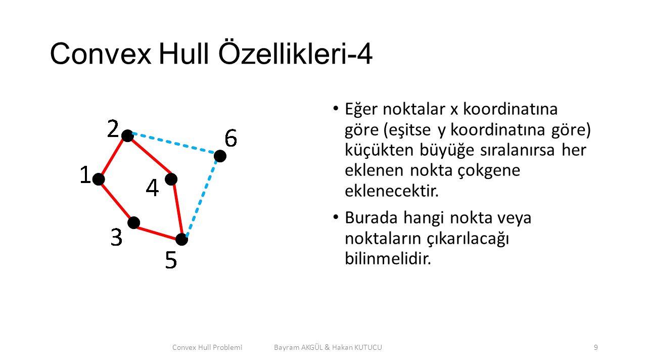 Convex Hull Özellikleri-4 Eğer noktalar x koordinatına göre (eşitse y koordinatına göre) küçükten büyüğe sıralanırsa her eklenen nokta çokgene eklenec