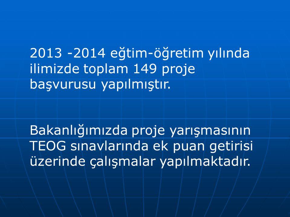 2013 -2014 eğtim-öğretim yılında ilimizde toplam 149 proje başvurusu yapılmıştır. Bakanlığımızda proje yarışmasının TEOG sınavlarında ek puan getirisi