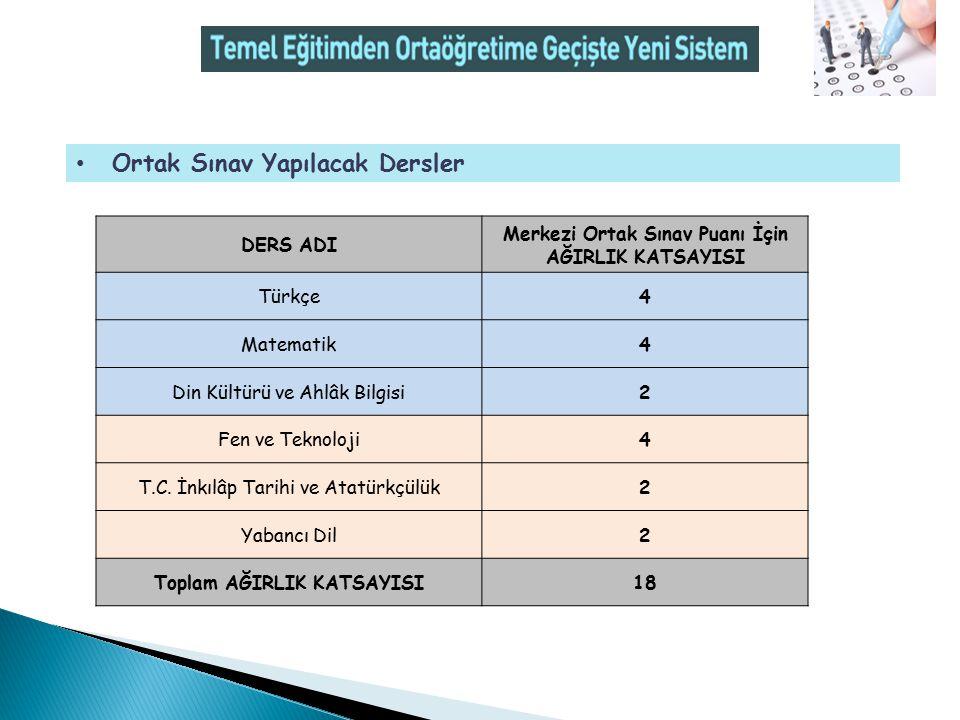 OkulOkul TürüYabancı DilSınıfNakil Boş Kontenjanı A Grubu Yerleştirme Taban Puan Çandır Çok Programlı Anadolu Lisesi Anadolu Lisesiİngilizce9.Sınıf15148,4091 Çandır Çok Programlı Anadolu Lisesi Anadolu Meslek Programı İngilizce9.Sınıf68141,6039 Serik Hasan Güçlü Mesleki ve Teknik Anadolu Lisesi Anadolu Meslek Programı İngilizce9.Sınıf7137,8644 Serik İbn-i Sina Mesleki ve Teknik Anadolu Lisesi Anadolu Meslek Programı İngilizce9.Sınıf1387,2746 Serik İMKB Mesleki ve Teknik Anadolu Lisesi Anadolu Meslek Programı İngilizce9.Sınıf0244,72 Serik İMKB Mesleki ve Teknik Anadolu Lisesi Anadolu Meslek Programı Almanca9.Sınıf7217,7132 Serik Mesleki ve Teknik Anadolu Lisesi Anadolu Meslek Programı Almanca9.Sınıf12279,5557 Serik Mesleki ve Teknik Anadolu Lisesi Anadolu Meslek Programı İngilizce9.Sınıf36136,1096 Serik Orhangazi Mesleki ve Teknik Anadolu Lisesi Anadolu Meslek Programı İngilizce9.Sınıf26092,8875