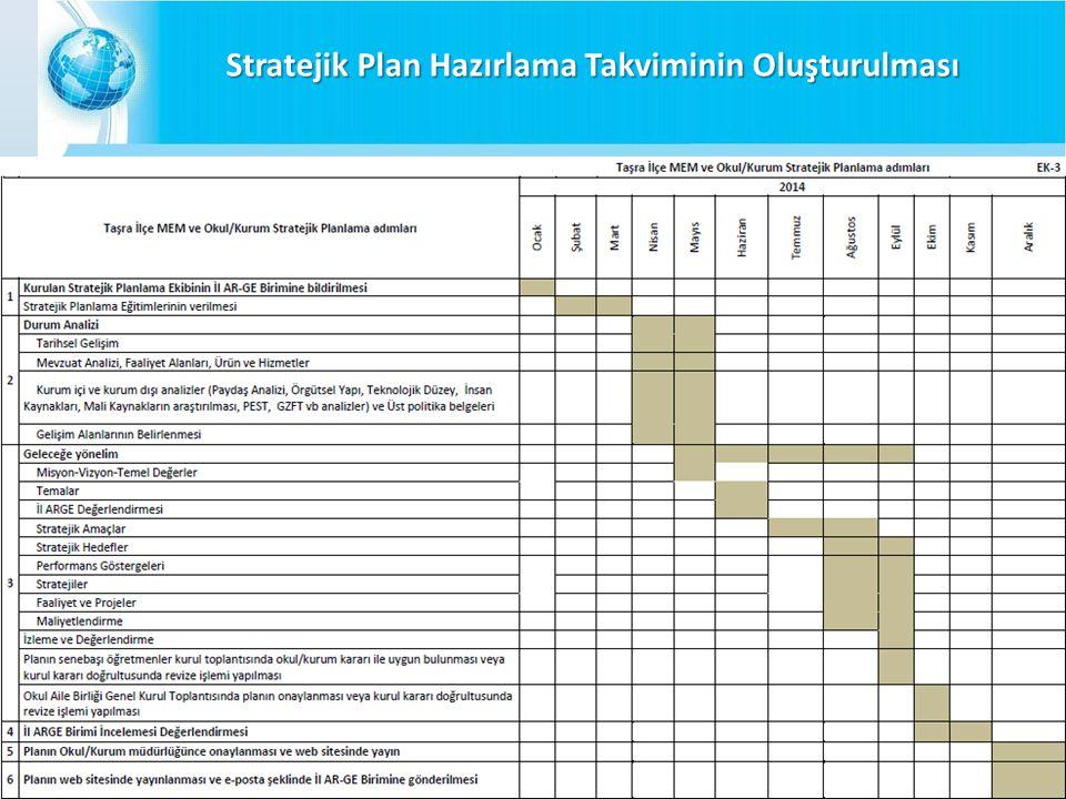 Stratejik Plan Hazırlama Takviminin Oluşturulması