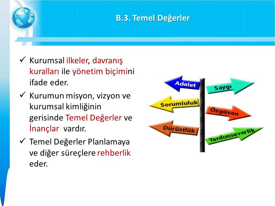 B.3.Temel Değerler Kurumsal ilkeler, davranış kuralları ile yönetim biçimini ifade eder.