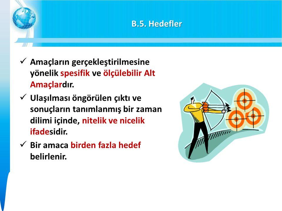 B.5.Hedefler Amaçların gerçekleştirilmesine yönelik spesifik ve ölçülebilir Alt Amaçlardır.
