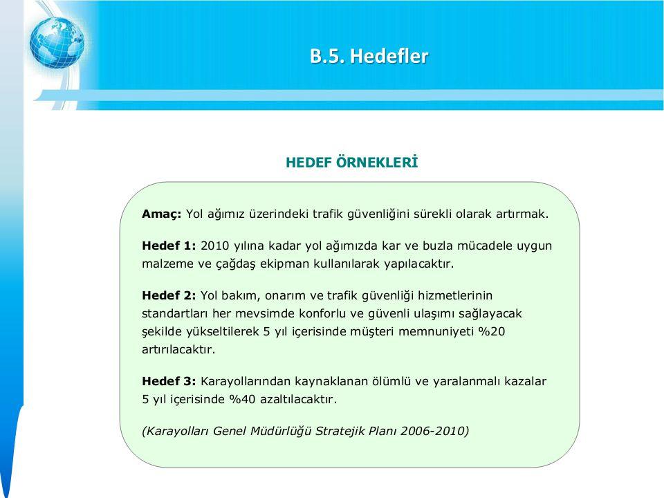 B.5. Hedefler