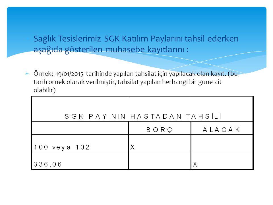  Sağlık Tesislerimiz SGK Katılım Paylarını tahsil ederken aşağıda gösterilen muhasebe kayıtlarını :  Örnek: 19/01/2015 tarihinde yapılan tahsilat iç