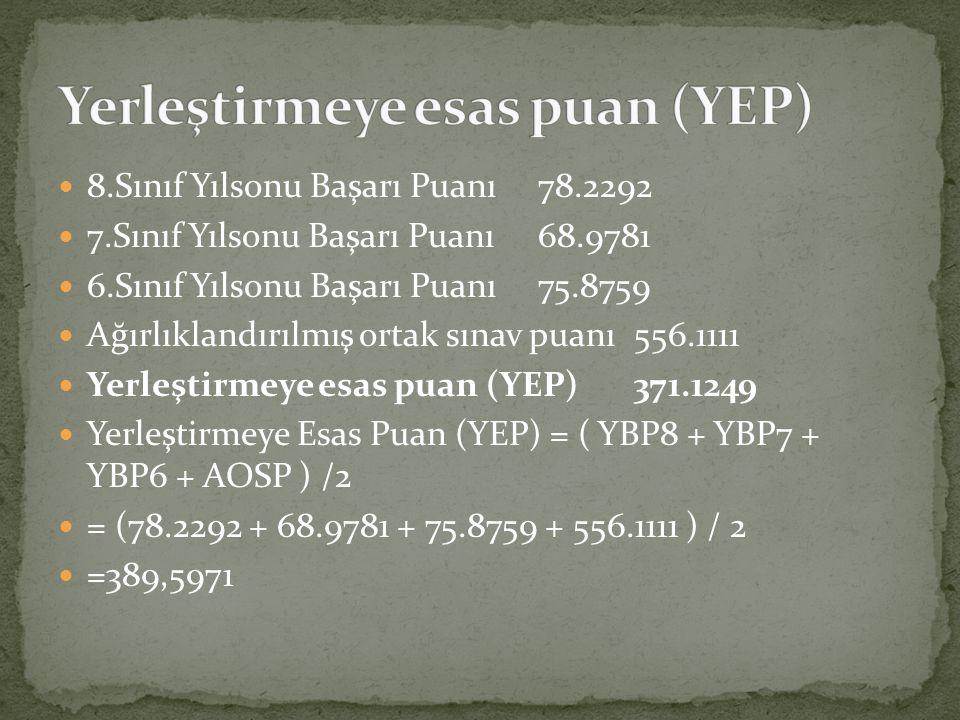 8.Sınıf Yılsonu Başarı Puanı 78.2292 7.Sınıf Yılsonu Başarı Puanı 68.9781 6.Sınıf Yılsonu Başarı Puanı 75.8759 Ağırlıklandırılmış ortak sınav puanı 556.1111 Yerleştirmeye esas puan (YEP) 371.1249 Yerleştirmeye Esas Puan (YEP) = ( YBP8 + YBP7 + YBP6 + AOSP ) /2 = (78.2292 + 68.9781 + 75.8759 + 556.1111 ) / 2 =389,5971