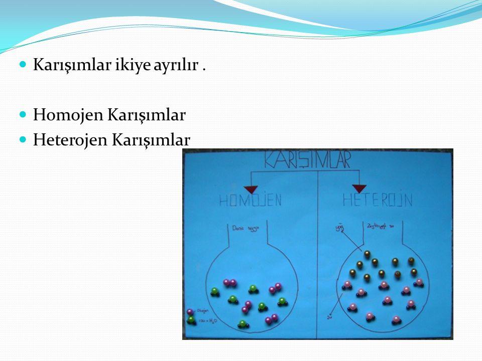 Homojen Karışımlar Her tarafında aynı özelliği gösteren,tek bir madde gibi gözüken karışımlardır.Homojen karışımlara çözelti adı verilir.