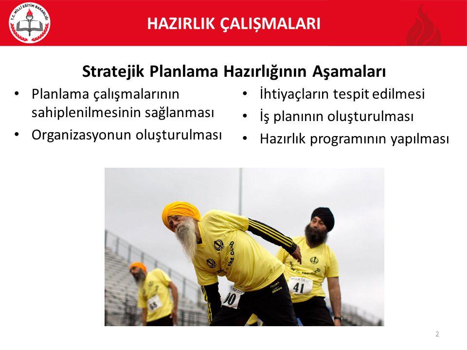 13 HAZIRLIK ÇALIȘMALARI 2013/26 sayılı Genelge