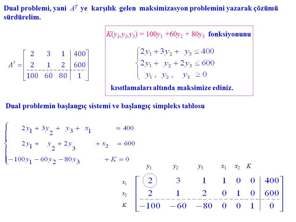 Dual problemi, yani AT AT ye karşılık gelen maksimizasyon problemini yazarak çözümü sürdürelim.