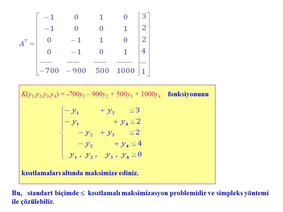 K(y 1,y 2,y 3,y 4 ) = -700y 1 – 900y 2 + 500y 3 + 1000y 4 fonksiyonunu kısıtlamaları altında maksimize ediniz.