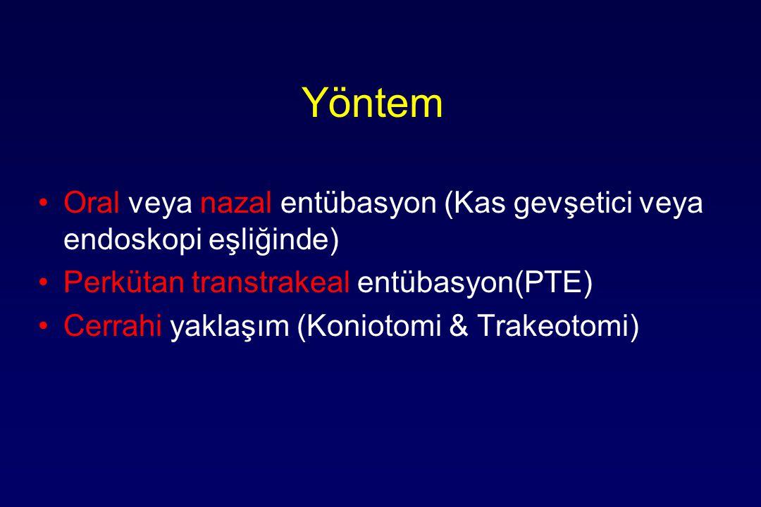 Yöntem Oral veya nazal entübasyon (Kas gevşetici veya endoskopi eşliğinde) Perkütan transtrakeal entübasyon(PTE) Cerrahi yaklaşım (Koniotomi & Trakeot