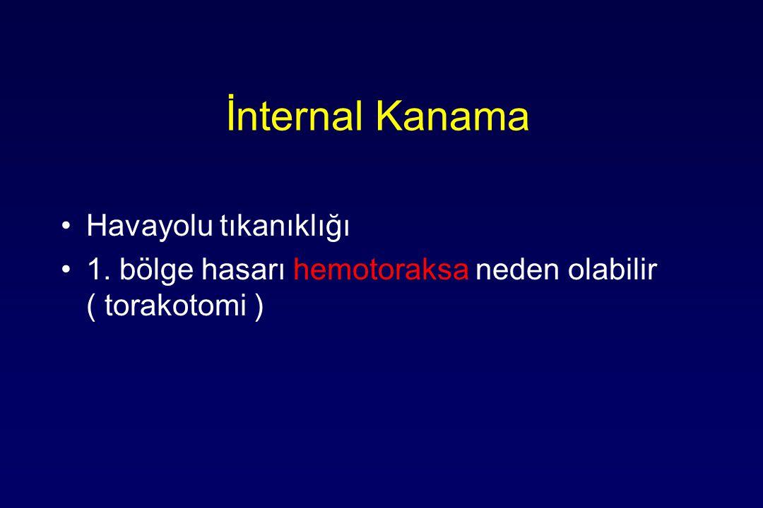 İnternal Kanama Havayolu tıkanıklığı 1. bölge hasarı hemotoraksa neden olabilir ( torakotomi )