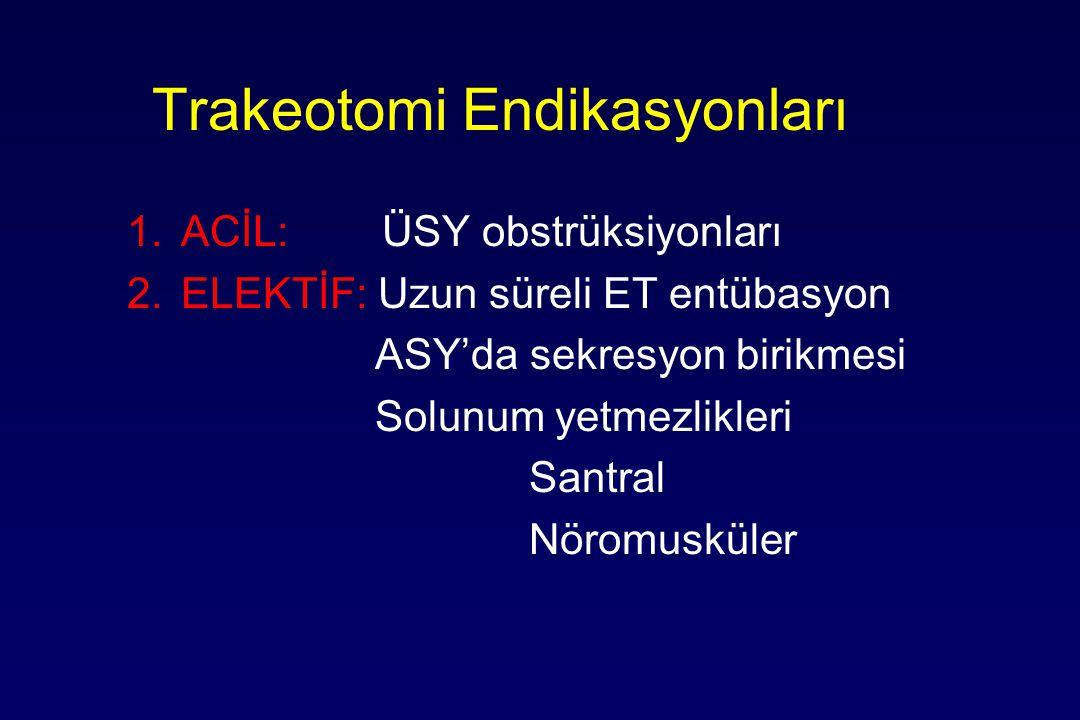 Trakeotomi Endikasyonları 1.ACİL: ÜSY obstrüksiyonları 2.ELEKTİF: Uzun süreli ET entübasyon ASY'da sekresyon birikmesi Solunum yetmezlikleri Santral N