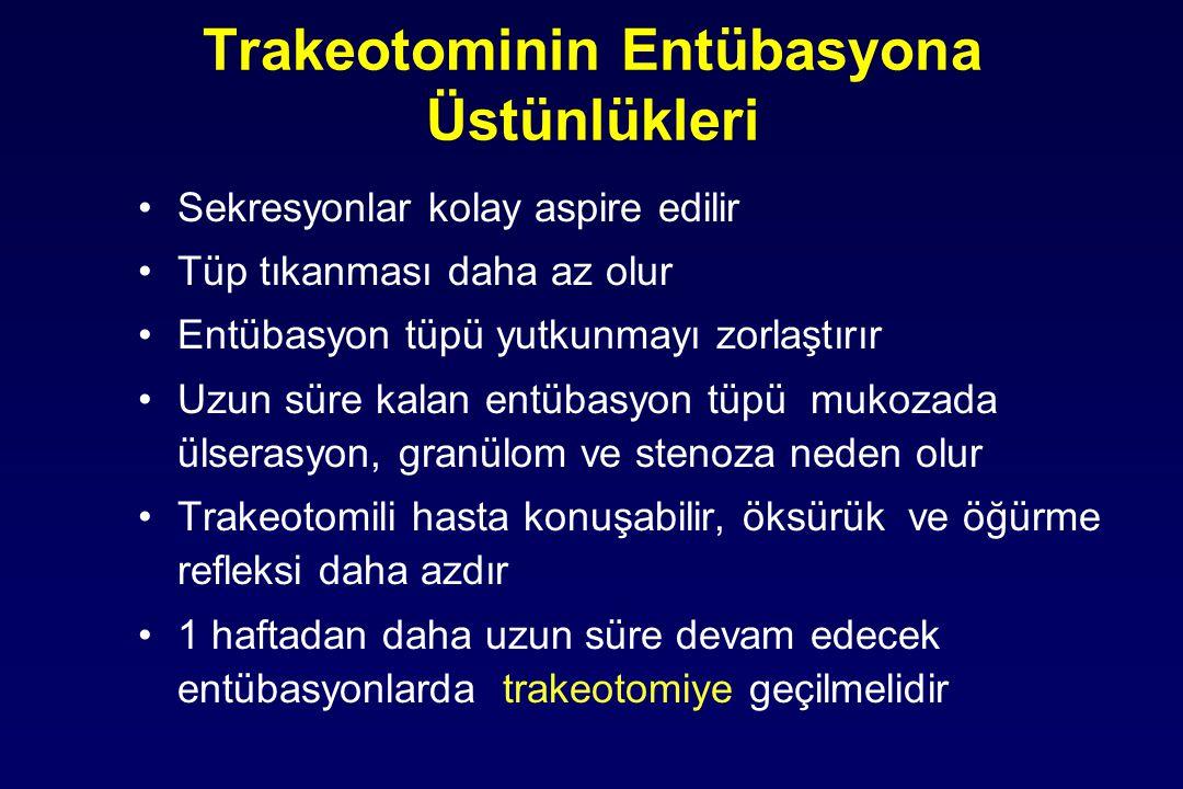 Trakeotominin Entübasyona Üstünlükleri Sekresyonlar kolay aspire edilir Tüp tıkanması daha az olur Entübasyon tüpü yutkunmayı zorlaştırır Uzun süre ka