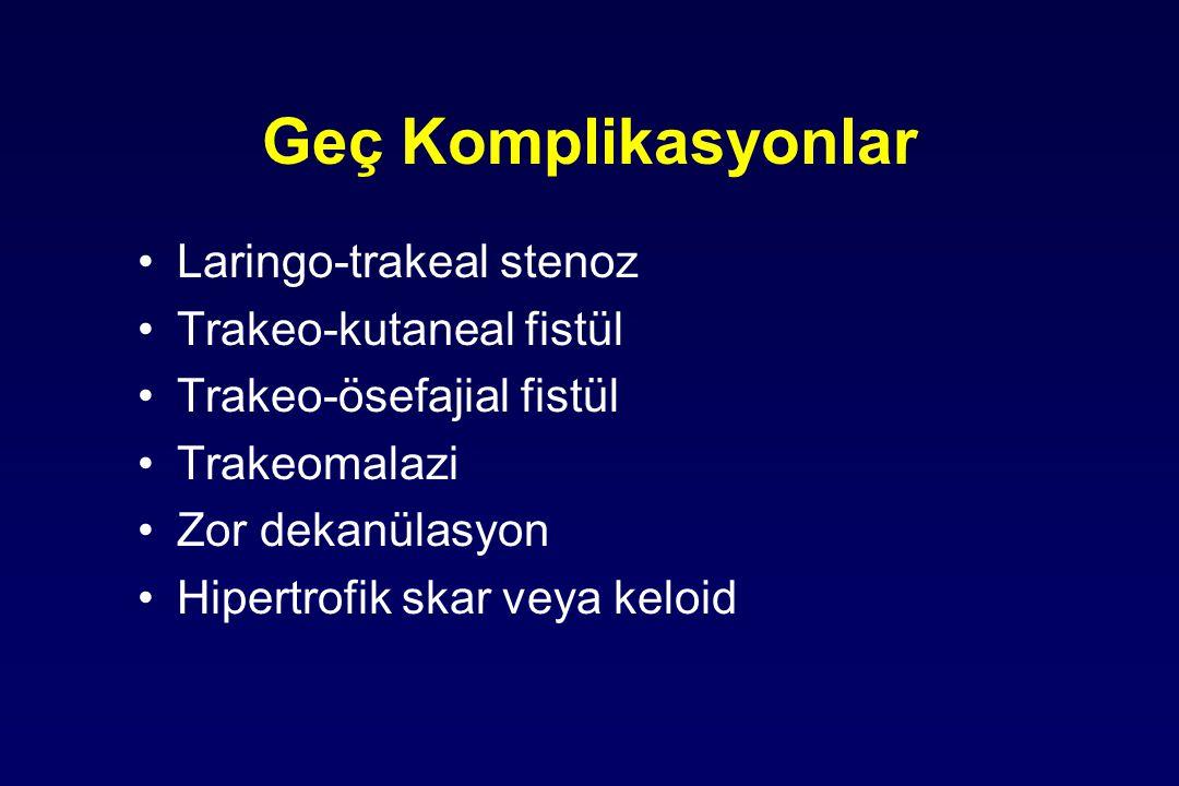 Geç Komplikasyonlar Laringo-trakeal stenoz Trakeo-kutaneal fistül Trakeo-ösefajial fistül Trakeomalazi Zor dekanülasyon Hipertrofik skar veya keloid