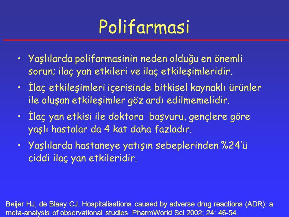 Polifarmasi Yaşlılarda polifarmasinin neden olduğu en önemli sorun; ilaç yan etkileri ve ilaç etkileşimleridir.