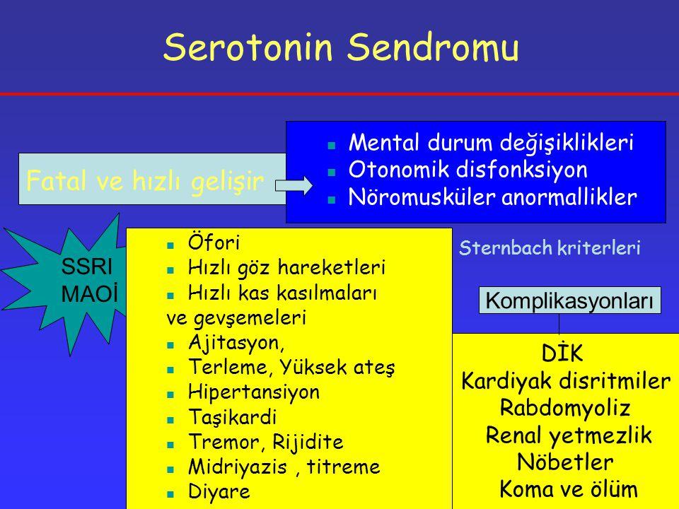 Serotonin Sendromu Fatal ve hızlı gelişir SSRI MAOİ DİK Kardiyak disritmiler Rabdomyoliz Renal yetmezlik Nöbetler Koma ve ölüm Bulgular Komplikasyonları Öfori Hızlı göz hareketleri Hızlı kas kasılmaları ve gevşemeleri Ajitasyon, Terleme, Yüksek ateş Hipertansiyon Taşikardi Tremor, Rijidite Midriyazis, titreme Diyare Mental durum değişiklikleri Otonomik disfonksiyon Nöromusküler anormallikler Sternbach kriterleri