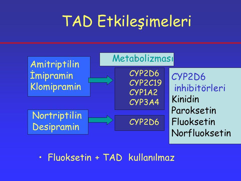 TAD Etkileşimeleri Fluoksetin + TAD kullanılmaz Amitriptilin İmipramin Klomipramin CYP2D6 CYP2C19 CYP1A2 CYP3A4 Nortriptilin Desipramin CYP2D6 inhibitörleri Kinidin Paroksetin Fluoksetin Norfluoksetin Metabolizması