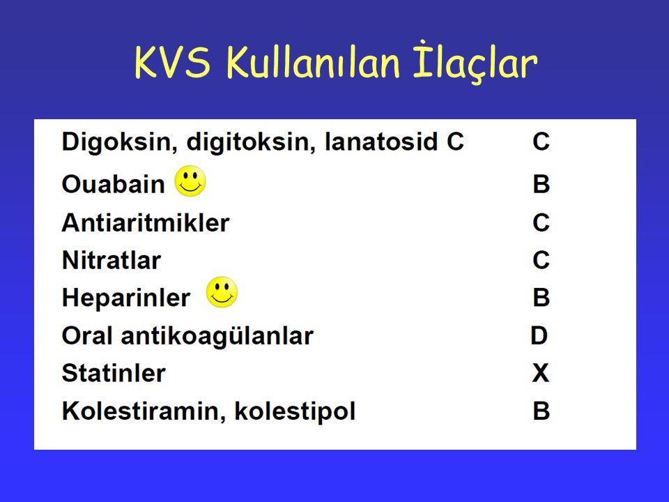 KVS Kullanılan İlaçlar