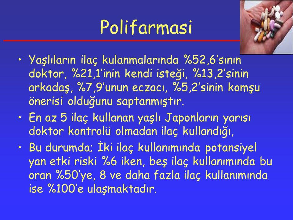 Polifarmasi Yaşlıların ilaç kulanmalarında %52,6'sının doktor, %21,1'inin kendi isteği, %13,2'sinin arkadaş, %7,9'unun eczacı, %5,2'sinin komşu önerisi olduğunu saptanmıştır.