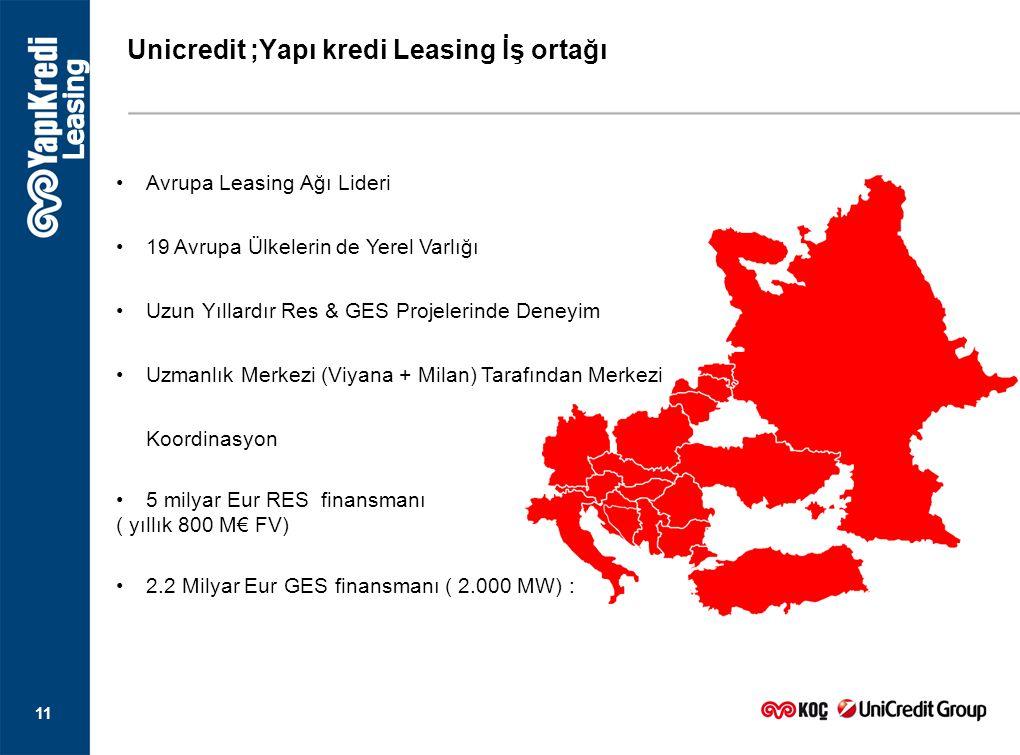 Unicredit ;Yapı kredi Leasing İş ortağı 11 Avrupa Leasing Ağı Lideri 19 Avrupa Ülkelerin de Yerel Varlığı Uzun Yıllardır Res & GES Projelerinde Deneyi