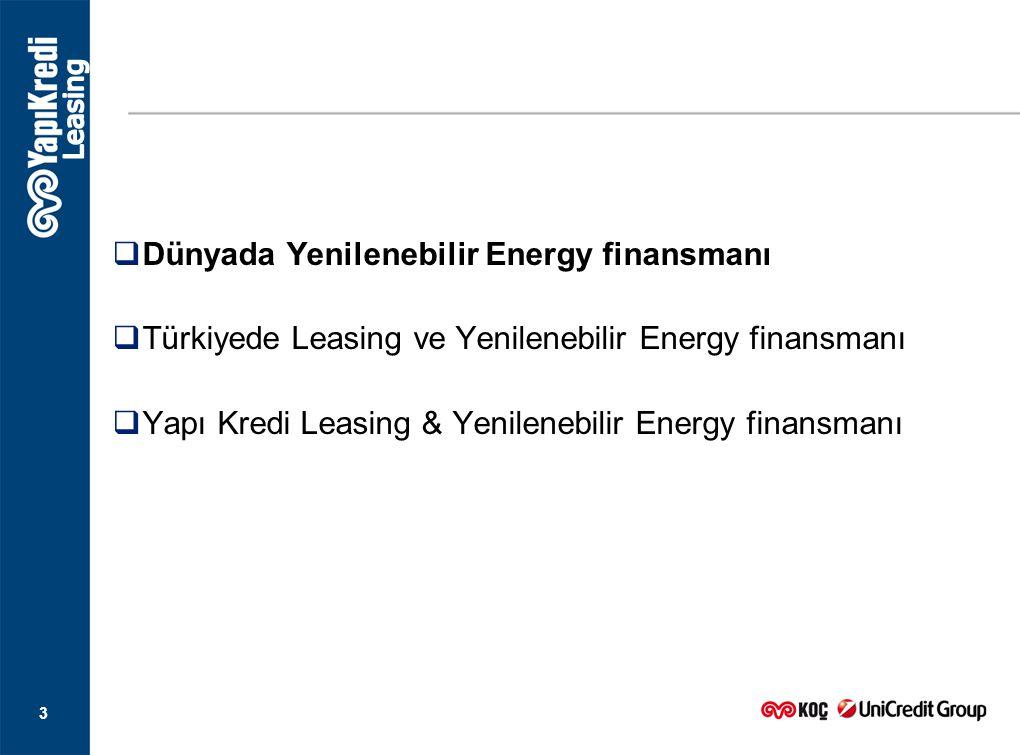  Dünyada Yenilenebilir Energy finansmanı  Türkiyede Leasing ve Yenilenebilir Energy finansmanı  Yapı Kredi Leasing & Yenilenebilir Energy finansman
