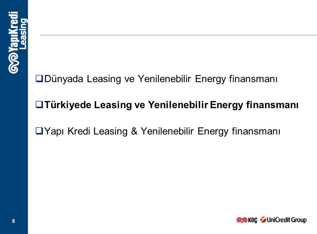  Dünyada Leasing ve Yenilenebilir Energy finansmanı  Türkiyede Leasing ve Yenilenebilir Energy finansmanı  Yapı Kredi Leasing & Yenilenebilir Energ