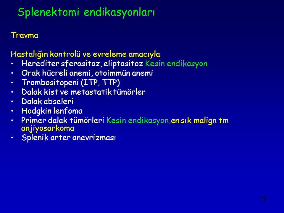 10 Splenektomi endikasyonları Travma Hastalığın kontrolü ve evreleme amacıyla Herediter sferositoz, eliptositoz Kesin endikasyon Orak hücreli anemi, o
