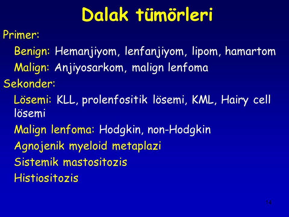 14 Dalak tümörleri Primer: Benign: Hemanjiyom, lenfanjiyom, lipom, hamartom Malign: Anjiyosarkom, malign lenfoma Sekonder: Lösemi: KLL, prolenfositik