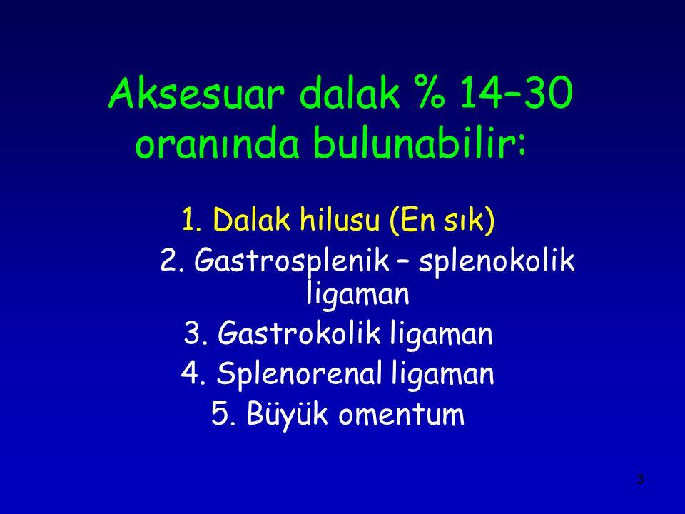Aksesuar dalak % 14–30 oranında bulunabilir: 1. Dalak hilusu (En sık) 2. Gastrosplenik – splenokolik ligaman 3. Gastrokolik ligaman 4. Splenorenal lig