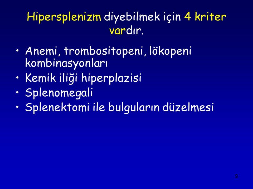 Hipersplenizm diyebilmek için 4 kriter vardır. Anemi, trombositopeni, lökopeni kombinasyonları Kemik iliği hiperplazisi Splenomegali Splenektomi ile b