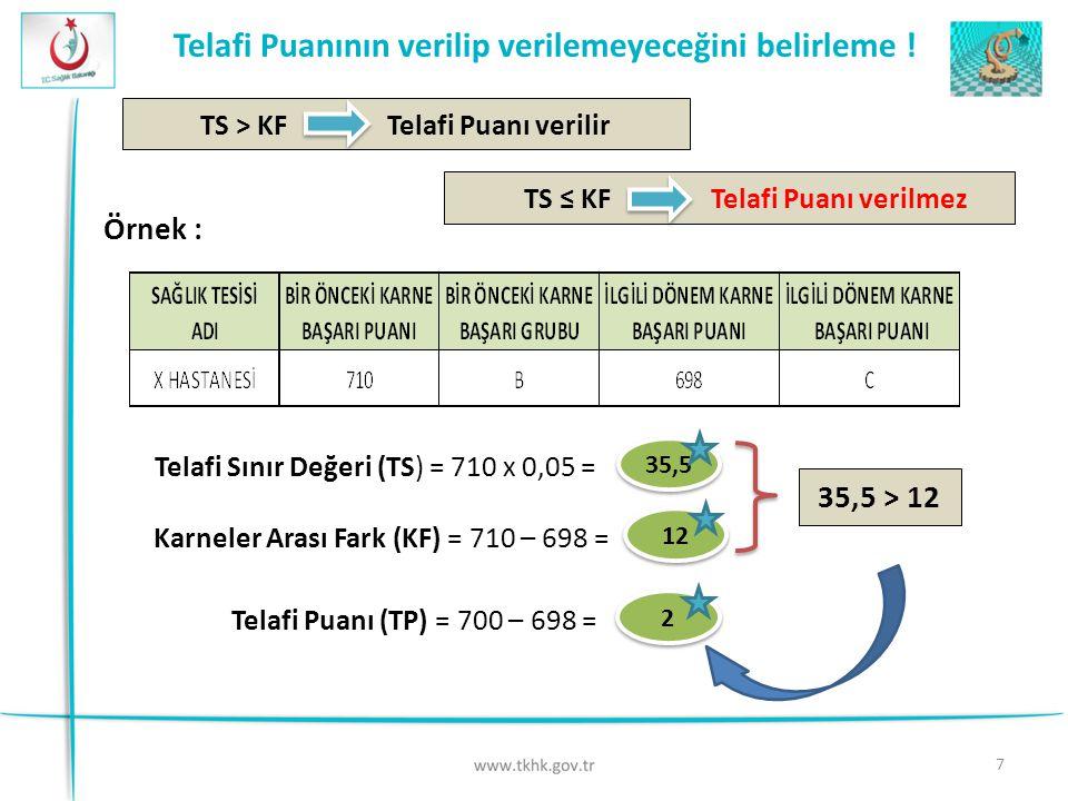 7 Telafi Puanının verilip verilemeyeceğini belirleme ! TS ≤ KF Telafi Puanı verilmezTS > KF Telafi Puanı verilir Örnek : Telafi Sınır Değeri (TS) = 71