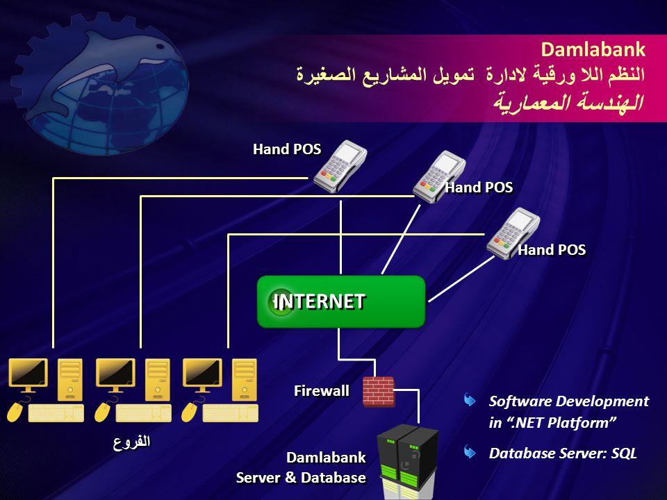 Software Development in .NET Platform Database Server: SQL Damlabank النظم اللا ورقية لادارة تمويل المشاريع الصغيرة الهندسة المعمارية INTERNET Damlabank Server & Database Damlabank Server & Database الفروع Firewall Hand POS