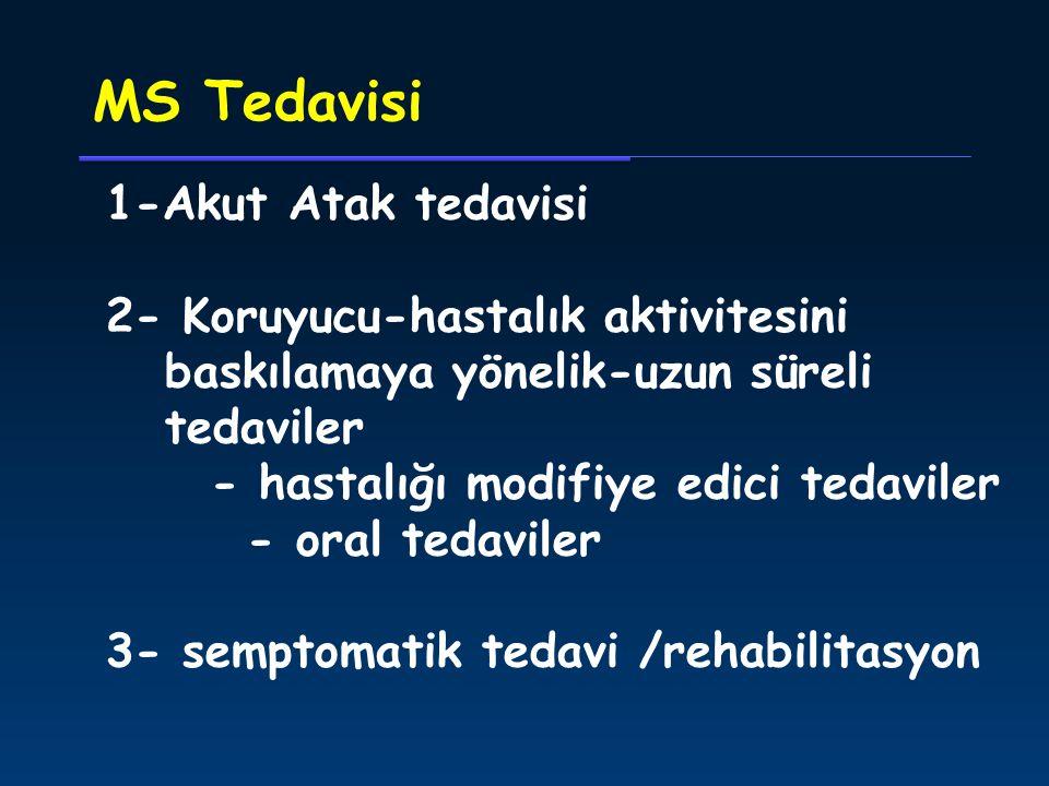 MS Tedavisi 1-Akut Atak tedavisi 2- Koruyucu-hastalık aktivitesini baskılamaya yönelik-uzun süreli tedaviler - hastalığı modifiye edici tedaviler - oral tedaviler 3- semptomatik tedavi /rehabilitasyon