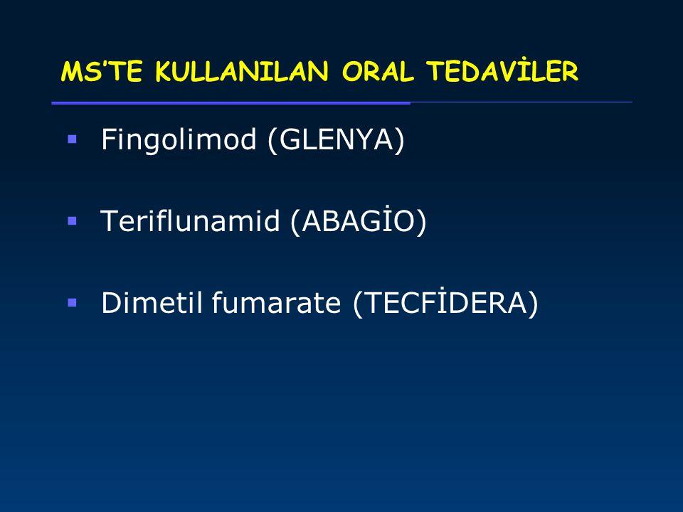 MS'TE KULLANILAN ORAL TEDAVİLER  Fingolimod (GLENYA)  Teriflunamid (ABAGİO)  Dimetil fumarate (TECFİDERA)