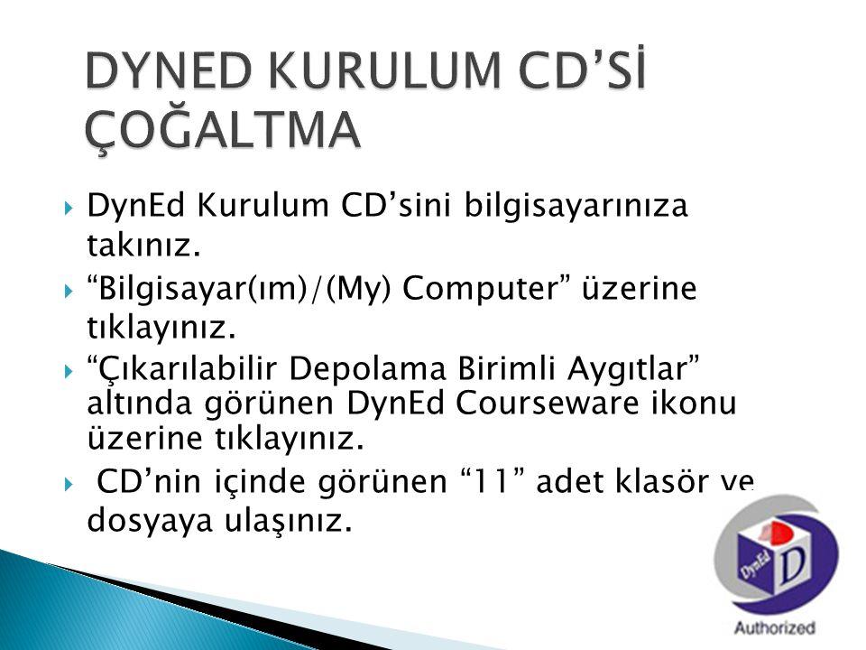  Masaüstünde DynEd CD adını verdiğiniz yeni bir klasör açınız.