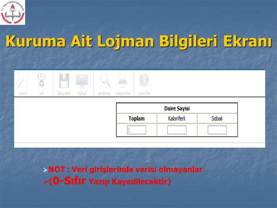Kuruma Ait Lojman Bilgileri Ekranı  NOT : Veri girişlerinde verisi olmayanlar  ( 0-Sıfır Yazıp Kayedilecektir)