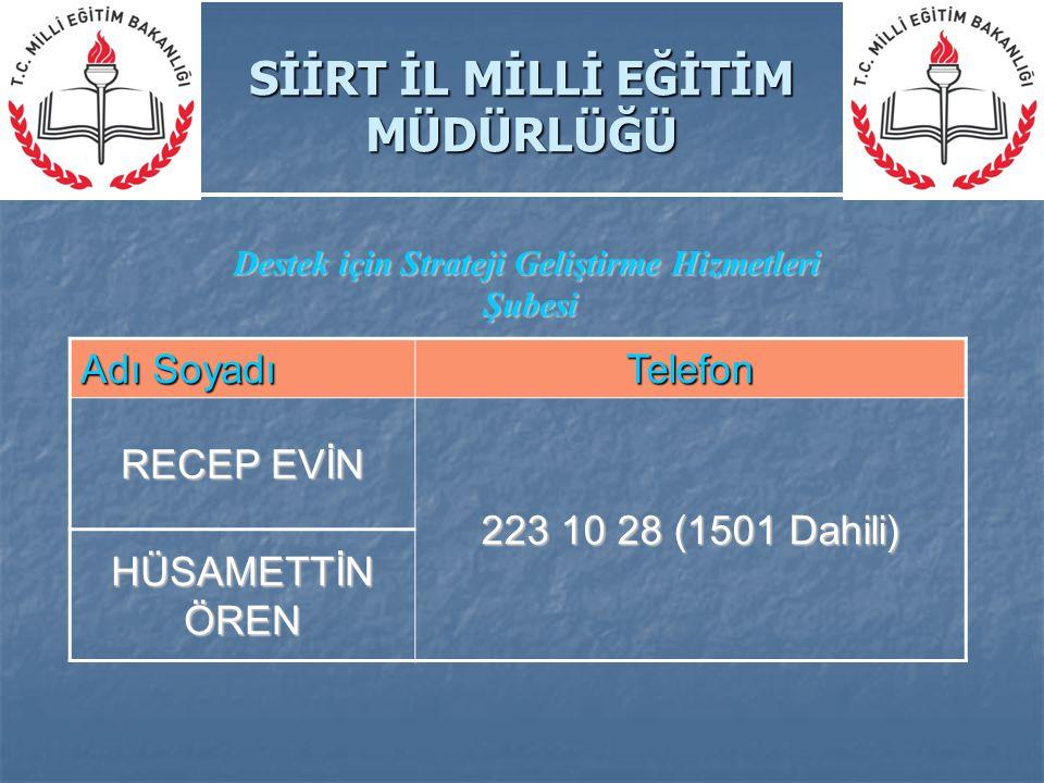 Adı Soyadı Telefon RECEP EVİN 223 10 28 (1501 Dahili) HÜSAMETTİN ÖREN Destek için Strateji Geliştirme Hizmetleri Şubesi Şubesi