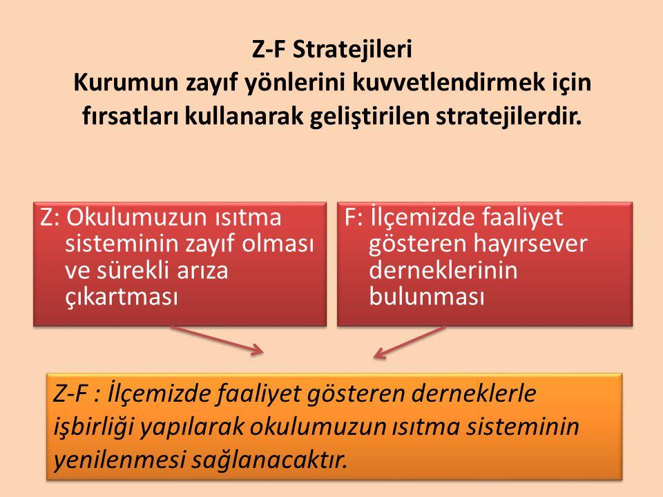 Z-F Stratejileri Kurumun zayıf yönlerini kuvvetlendirmek için fırsatları kullanarak geliştirilen stratejilerdir. Z: Okulumuzun ısıtma sisteminin zayıf