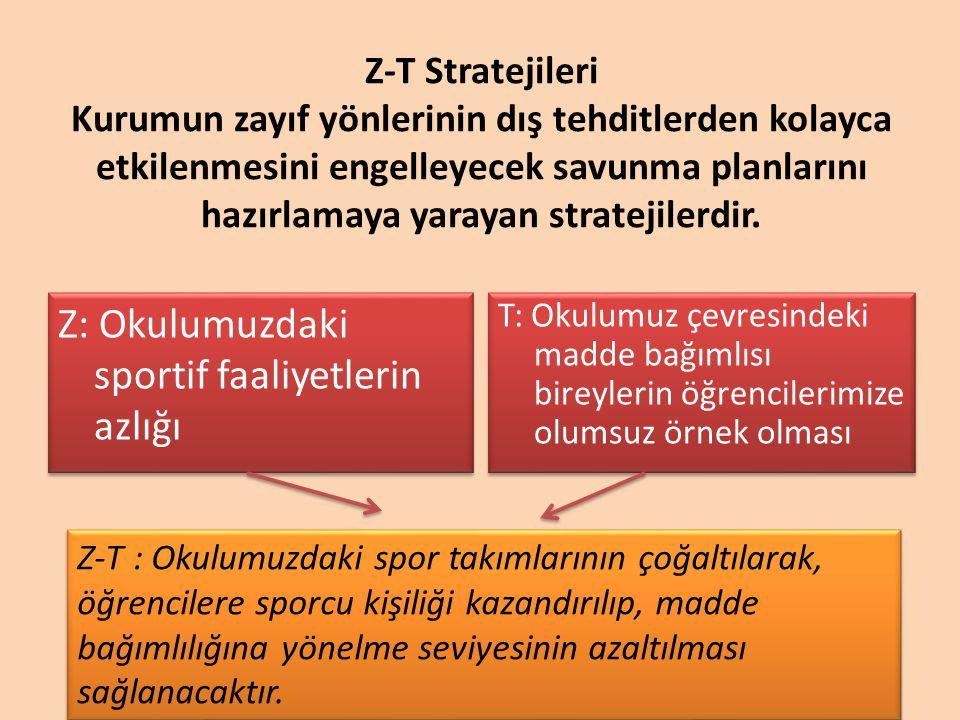 Z-T Stratejileri Kurumun zayıf yönlerinin dış tehditlerden kolayca etkilenmesini engelleyecek savunma planlarını hazırlamaya yarayan stratejilerdir. Z