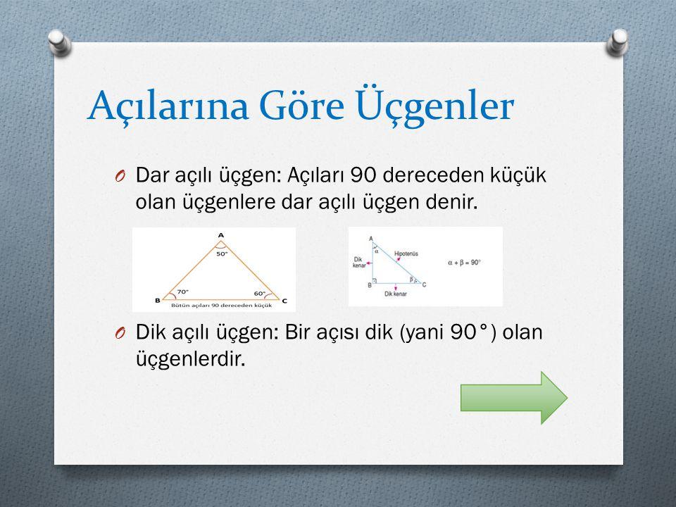 Açılarına Göre Üçgenler O Dar açılı üçgen: Açıları 90 dereceden küçük olan üçgenlere dar açılı üçgen denir. O Dik açılı üçgen: Bir açısı dik (yani 90°