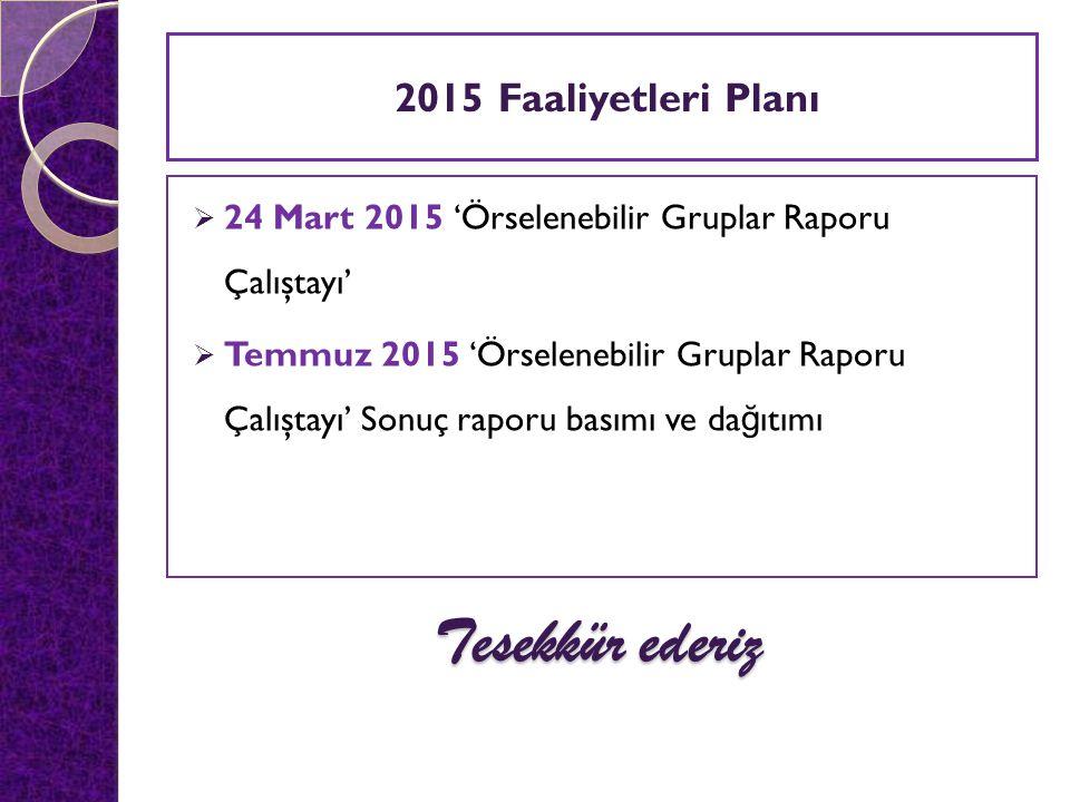 2015 Faaliyetleri Planı  24 Mart 2015 'Örselenebilir Gruplar Raporu Çalıştayı'  Temmuz 2015 'Örselenebilir Gruplar Raporu Çalıştayı' Sonuç raporu basımı ve da ğ ıtımı Tesekkür ederiz