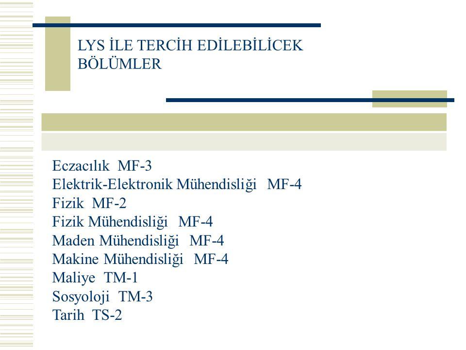 Eczacılık MF-3 Elektrik-Elektronik Mühendisliği MF-4 Fizik MF-2 Fizik Mühendisliği MF-4 Maden Mühendisliği MF-4 Makine Mühendisliği MF-4 Maliye TM-1 Sosyoloji TM-3 Tarih TS-2 LYS İLE TERCİH EDİLEBİLİCEK BÖLÜMLER