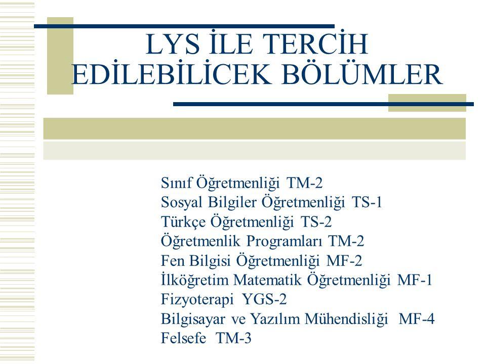 Sınıf Öğretmenliği TM-2 Sosyal Bilgiler Öğretmenliği TS-1 Türkçe Öğretmenliği TS-2 Öğretmenlik Programları TM-2 Fen Bilgisi Öğretmenliği MF-2 İlköğretim Matematik Öğretmenliği MF-1 Fizyoterapi YGS-2 Bilgisayar ve Yazılım Mühendisliği MF-4 Felsefe TM-3