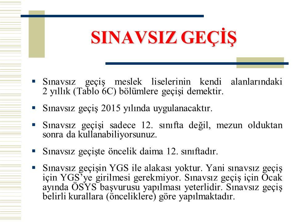 SINAVSIZ GEÇİŞ  Sınavsız geçiş meslek liselerinin kendi alanlarındaki 2 yıllık (Tablo 6C) bölümlere geçişi demektir.  Sınavsız geçiş 2015 yılında uy