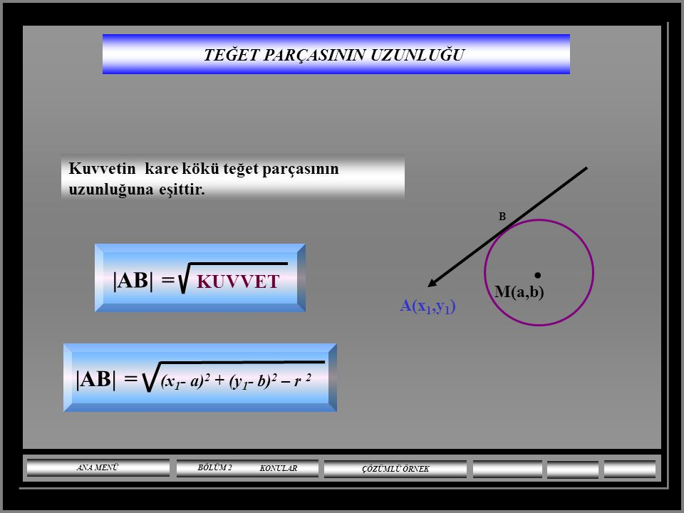 İPUCU Teğetin denklemi yazdığımız formüllerle bulunduğu gibi, bunların sadeleştirilmiş biçimi olan aşağıdaki formüllerle kolayca bulunabilir. Bundan y