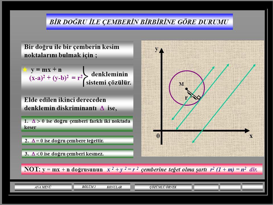 TEĞET PARÇASININ UZUNLUĞU Kuvvetin kare kökü teğet parçasının uzunluğuna eşittir.. M(a,b) B A(x 1,y 1 ) |AB| = KUVVET |AB| = (x 1 - a) 2 + (y 1 - b) 2